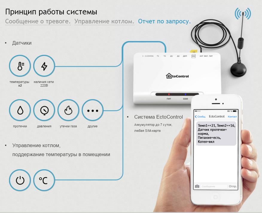 Система безопасности, GSM контроль.png
